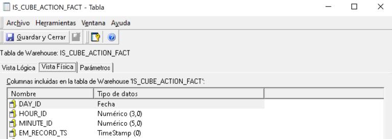 Campos de la tabla IS_CUBE_ACTION_FACT