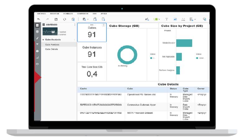 Dossier predefinidos en Platform Analytics